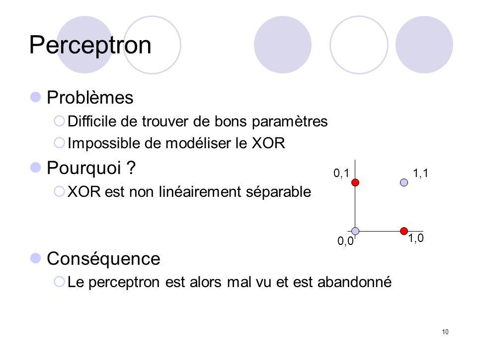 Perceptron Problèmes Pourquoi Conséquence