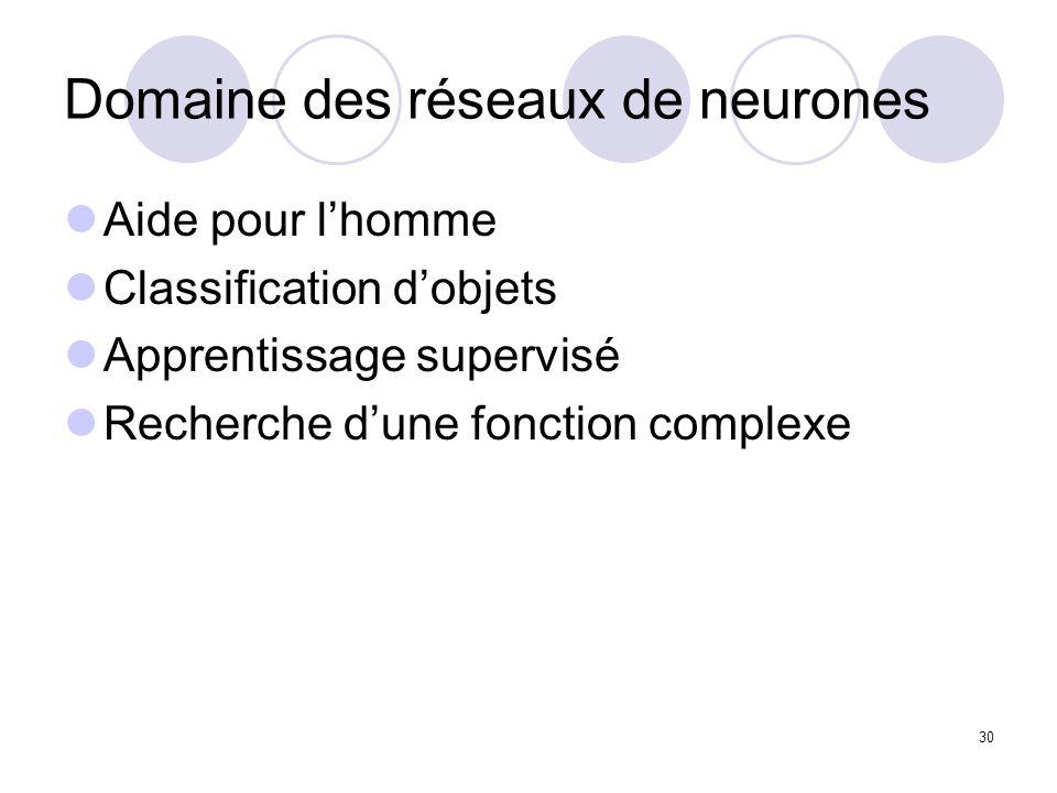 Domaine des réseaux de neurones