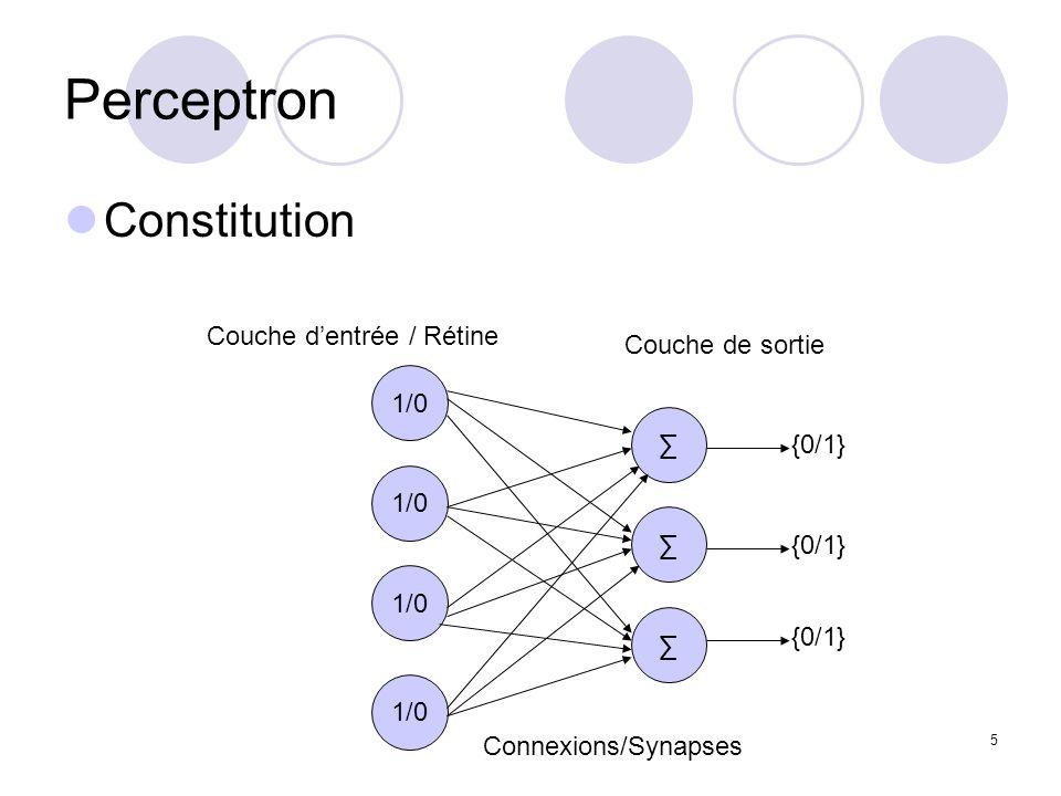 Perceptron Constitution Couche d'entrée / Rétine Couche de sortie 1/0