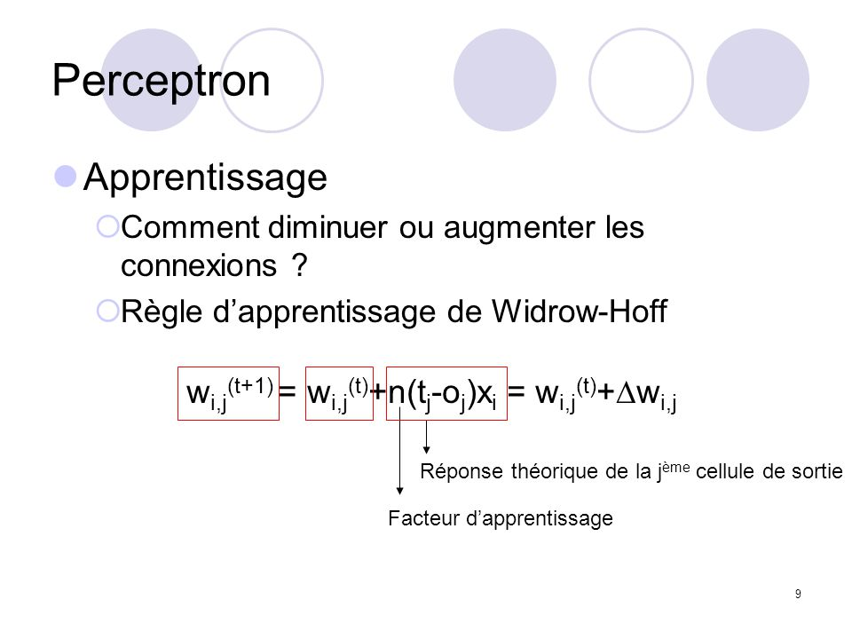 Perceptron Apprentissage