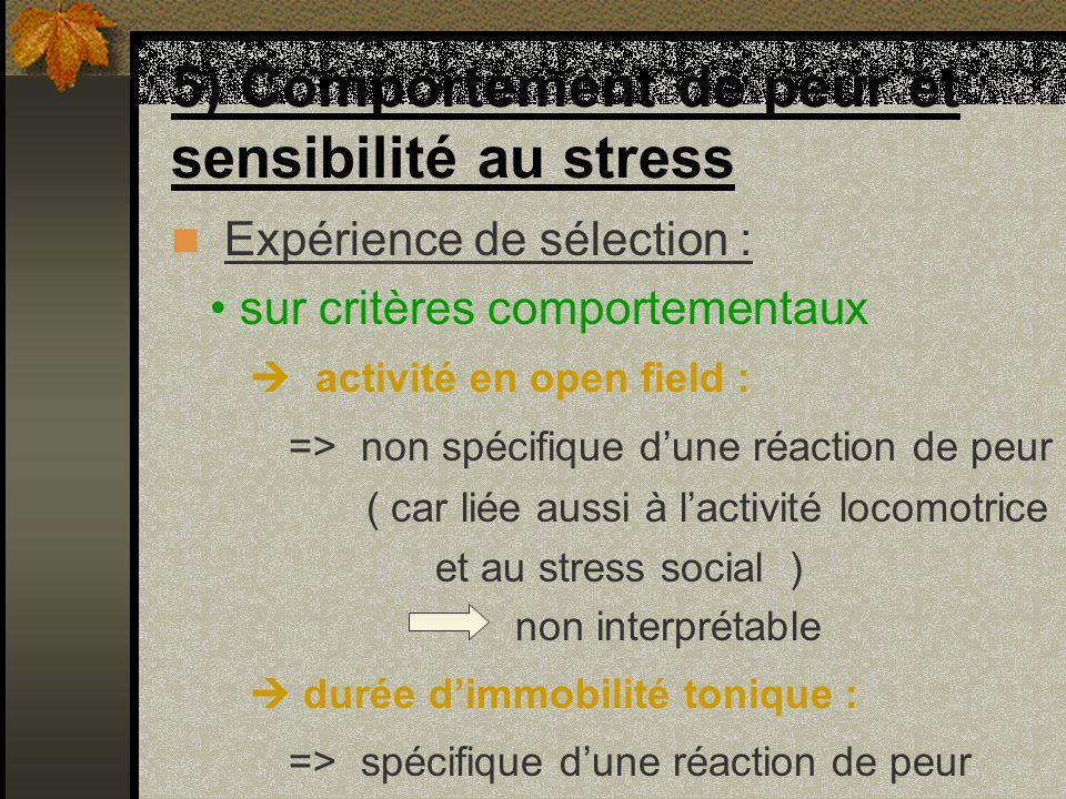 5) Comportement de peur et sensibilité au stress