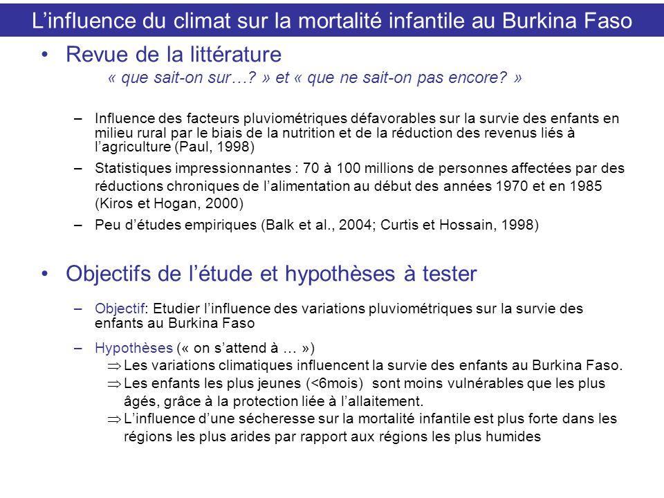 L'influence du climat sur la mortalité infantile au Burkina Faso