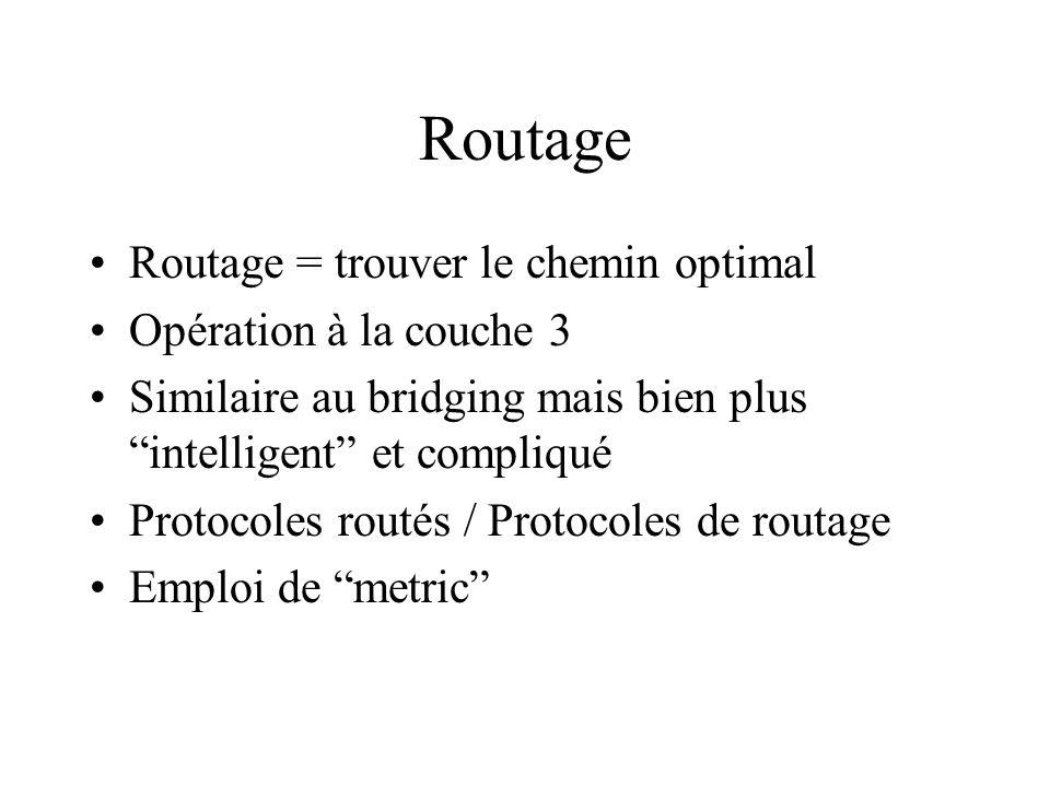 Routage Routage = trouver le chemin optimal Opération à la couche 3