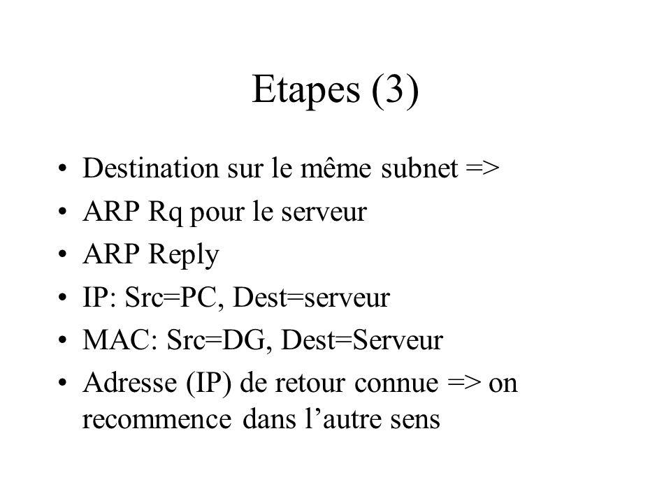 Etapes (3) Destination sur le même subnet => ARP Rq pour le serveur