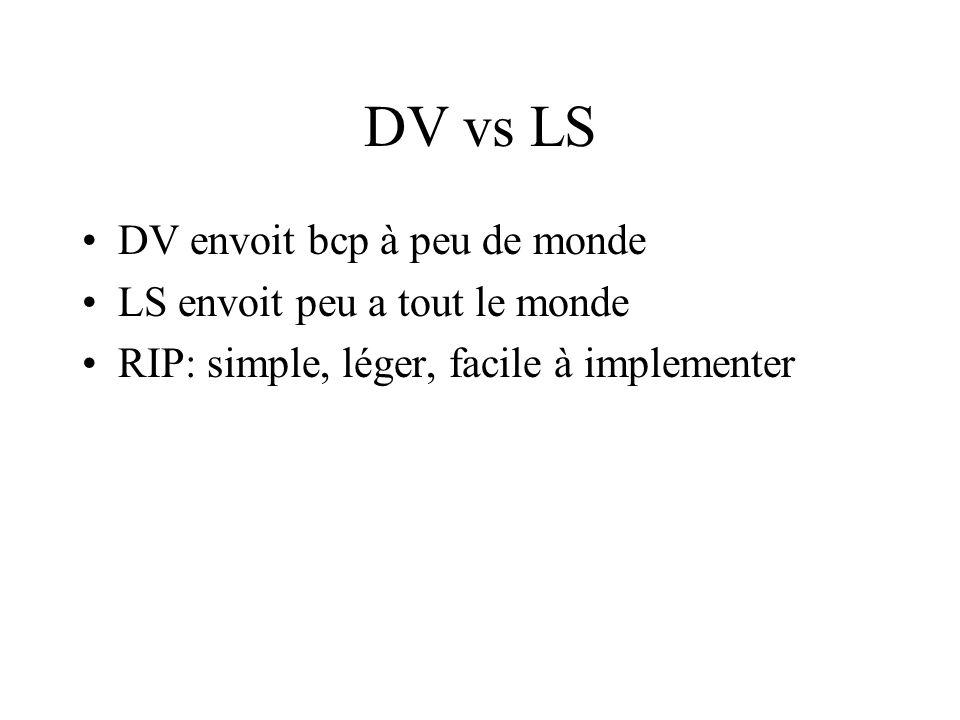 DV vs LS DV envoit bcp à peu de monde LS envoit peu a tout le monde