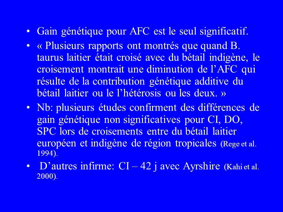 Gain génétique pour AFC est le seul significatif.