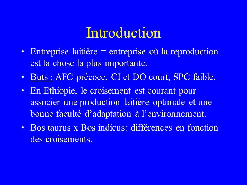 Introduction Entreprise laitière = entreprise où la reproduction est la chose la plus importante. Buts : AFC précoce, CI et DO court, SPC faible.