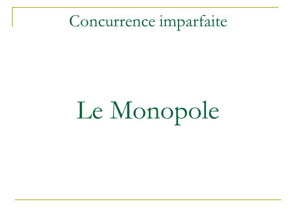 Concurrence imparfaite Le Monopole