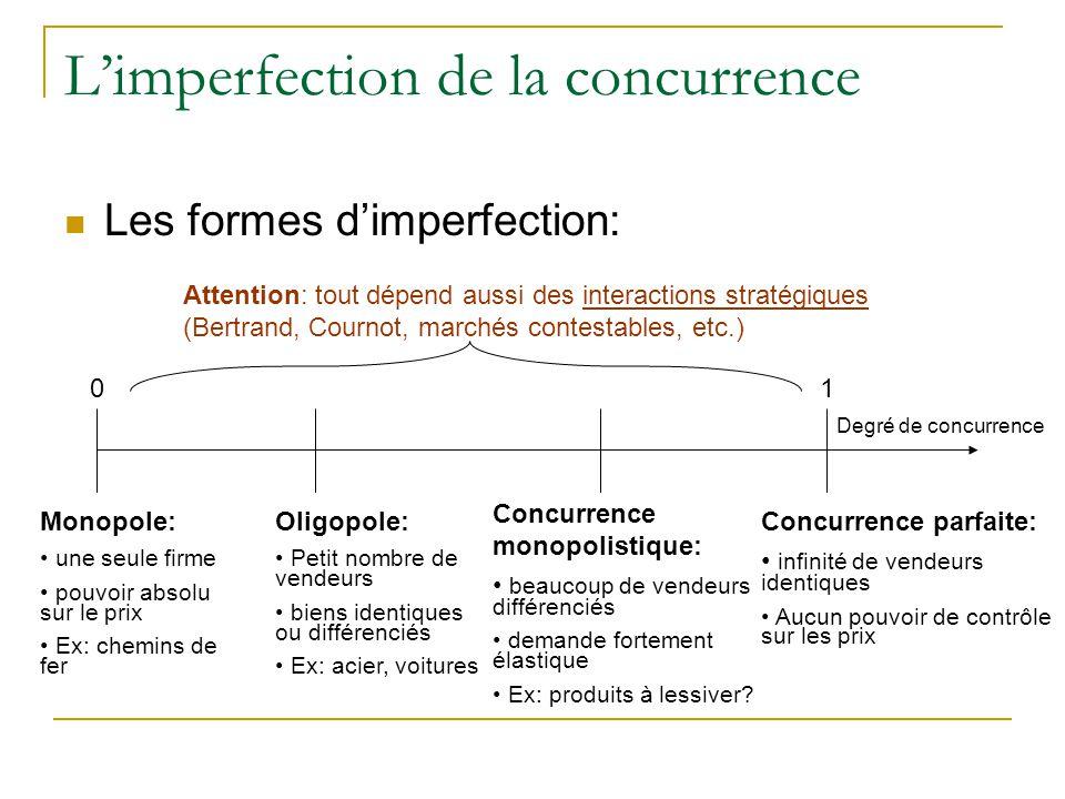 L'imperfection de la concurrence