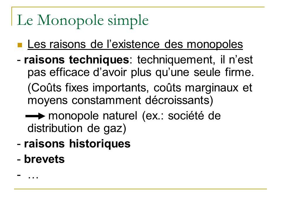 Le Monopole simple Les raisons de l'existence des monopoles