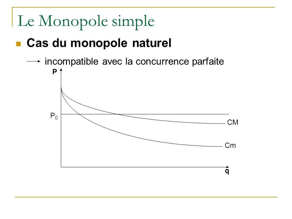 Le Monopole simple Cas du monopole naturel