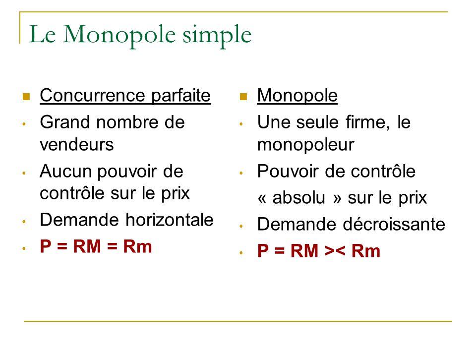 Le Monopole simple Concurrence parfaite Grand nombre de vendeurs