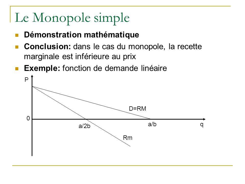 Le Monopole simple Démonstration mathématique