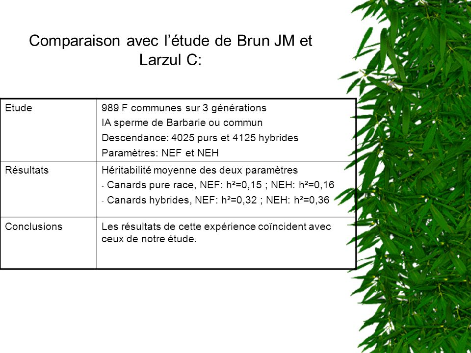 Comparaison avec l'étude de Brun JM et Larzul C: