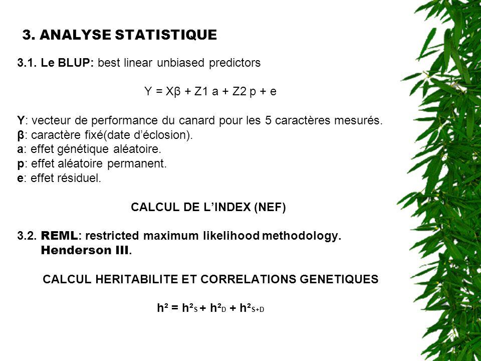 CALCUL HERITABILITE ET CORRELATIONS GENETIQUES