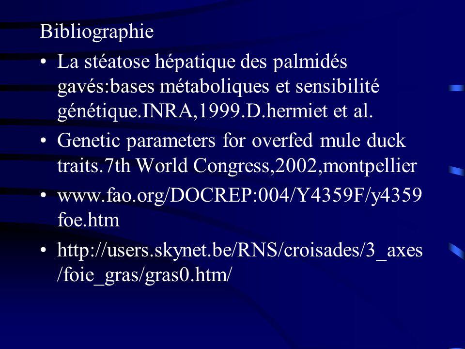 Bibliographie La stéatose hépatique des palmidés gavés:bases métaboliques et sensibilité génétique.INRA,1999.D.hermiet et al.