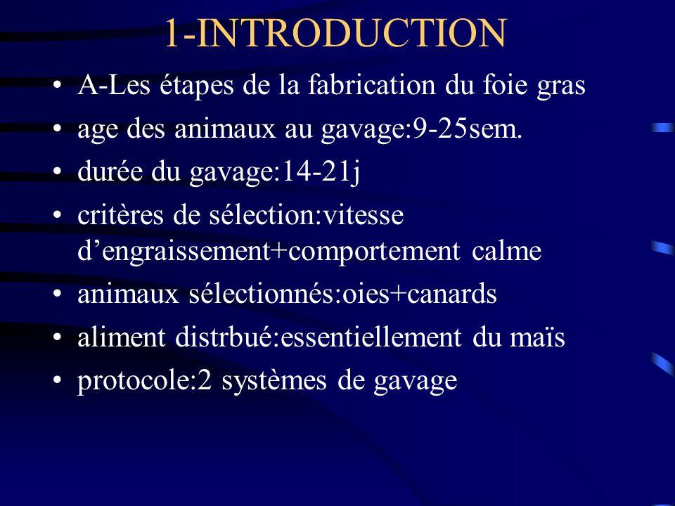 1-INTRODUCTION A-Les étapes de la fabrication du foie gras
