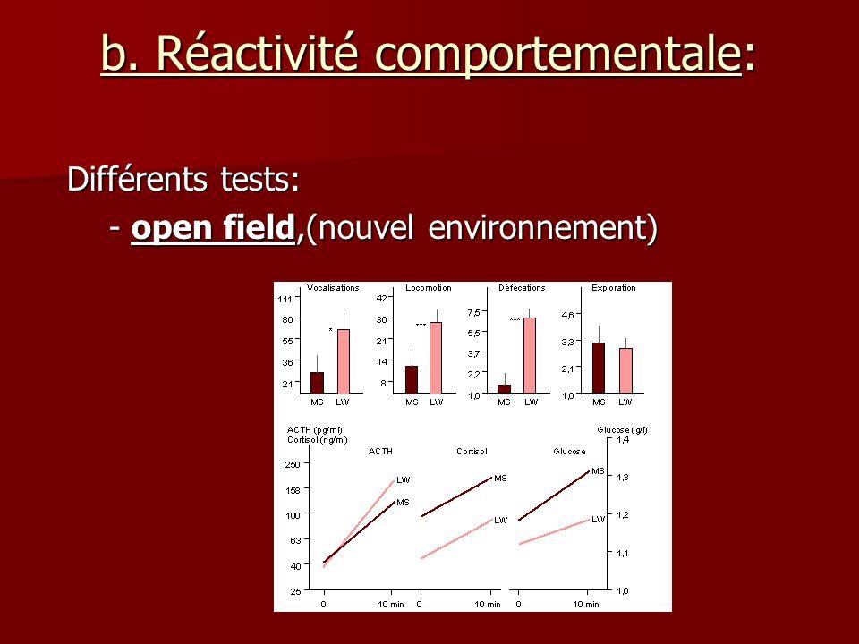 b. Réactivité comportementale: