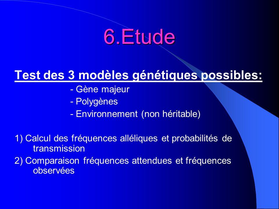 6.Etude Test des 3 modèles génétiques possibles: - Gène majeur