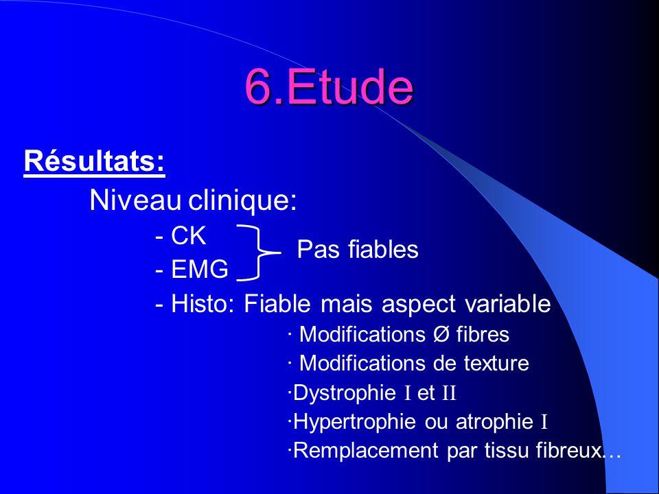 6.Etude Résultats: Niveau clinique: - CK - EMG