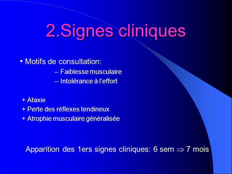 Apparition des 1ers signes cliniques: 6 sem  7 mois