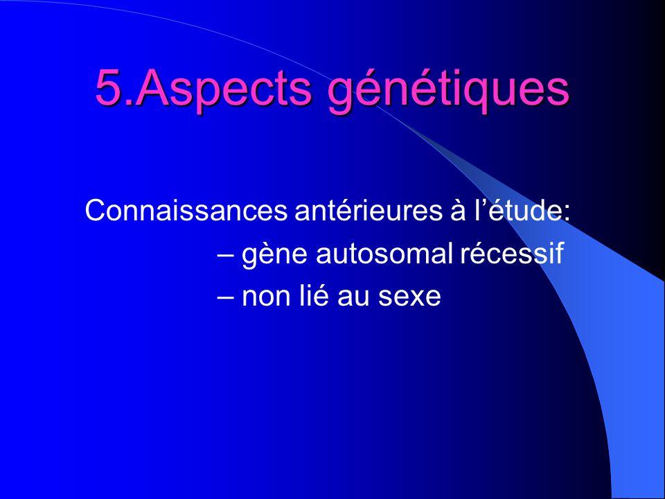 5.Aspects génétiques Connaissances antérieures à l'étude: