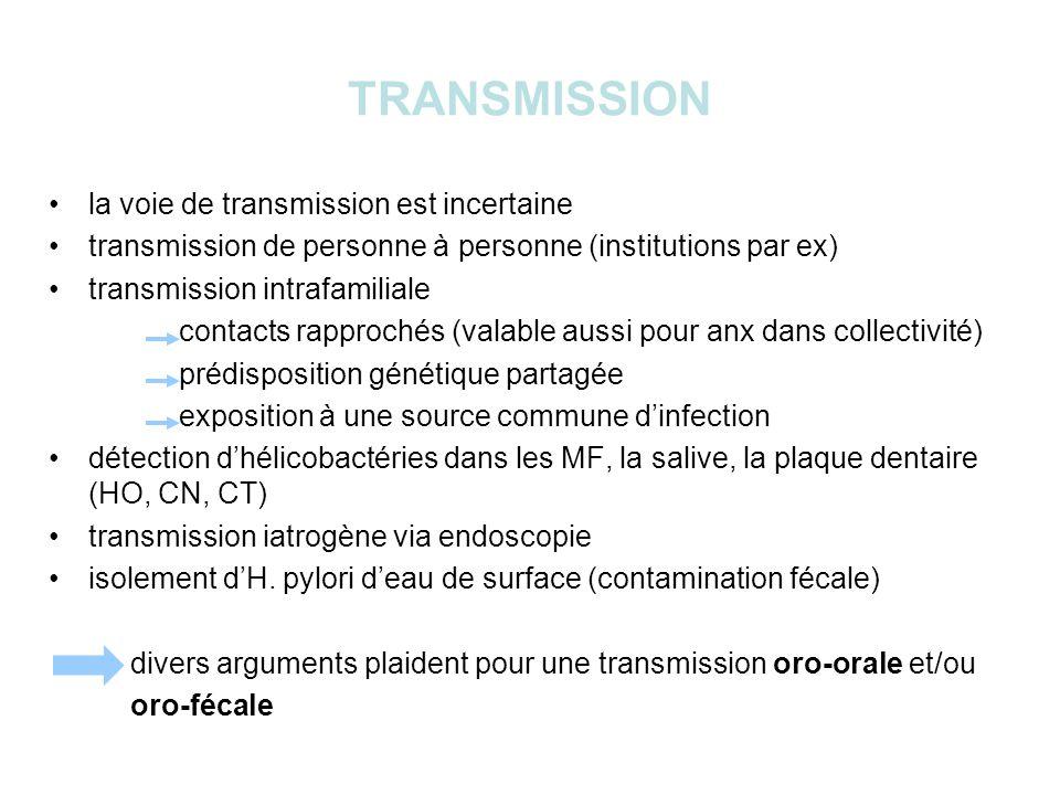 TRANSMISSION la voie de transmission est incertaine