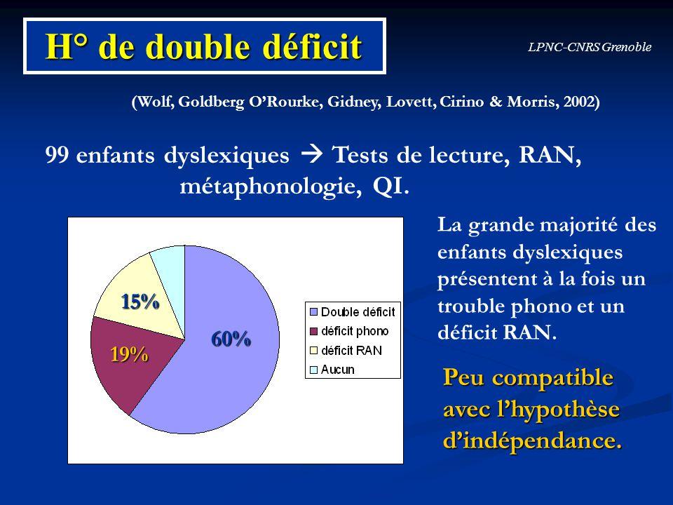H° de double déficit 99 enfants dyslexiques  Tests de lecture, RAN,