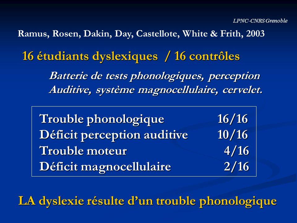 16 étudiants dyslexiques / 16 contrôles