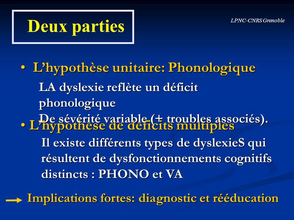 Deux parties L'hypothèse unitaire: Phonologique