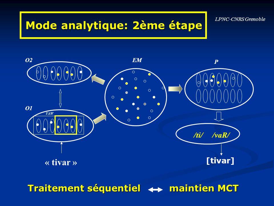 Mode analytique: 2ème étape