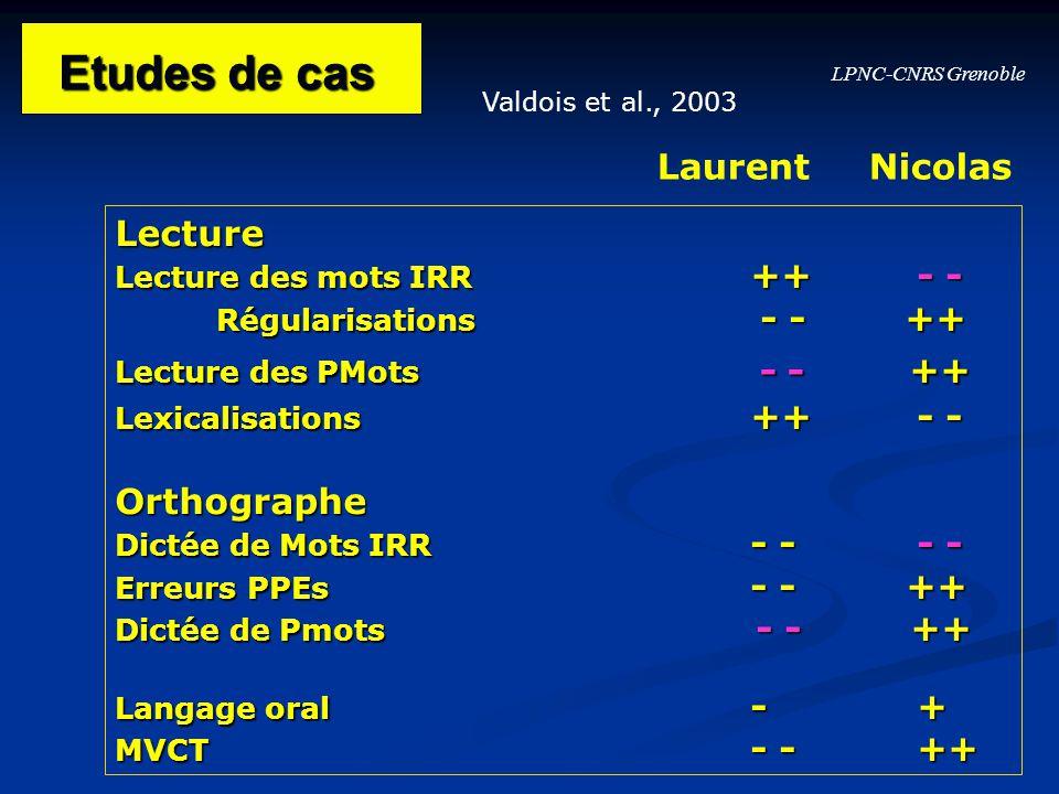 Etudes de cas Laurent Nicolas Lecture Orthographe