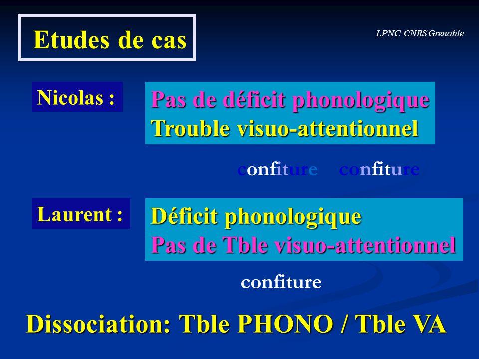 Dissociation: Tble PHONO / Tble VA