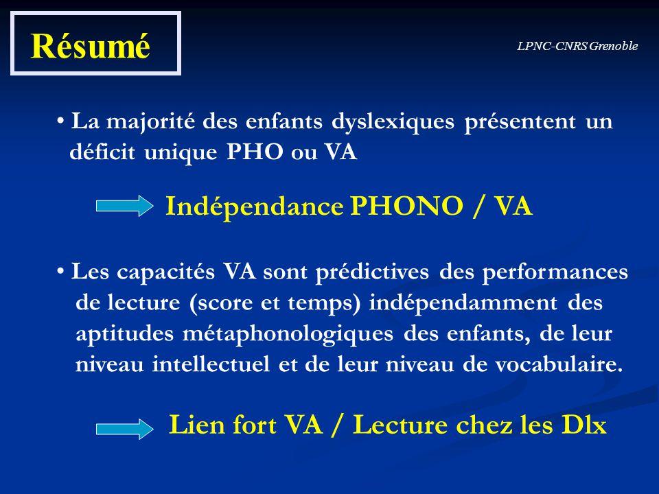 Résumé Indépendance PHONO / VA Lien fort VA / Lecture chez les Dlx