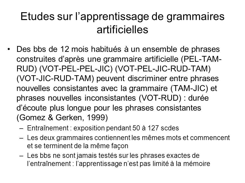 Etudes sur l'apprentissage de grammaires artificielles