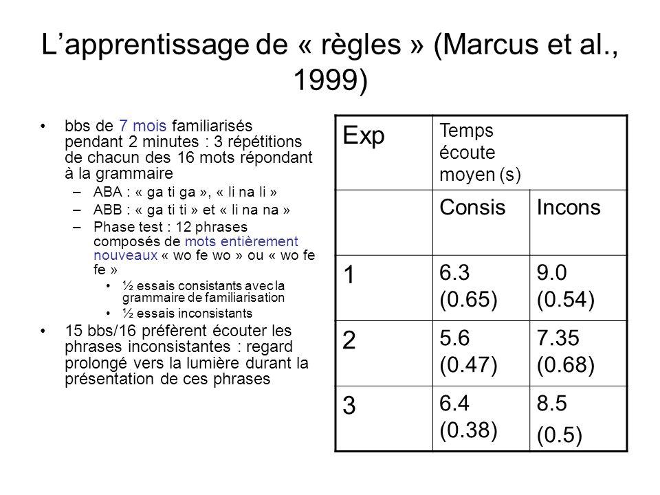 L'apprentissage de « règles » (Marcus et al., 1999)