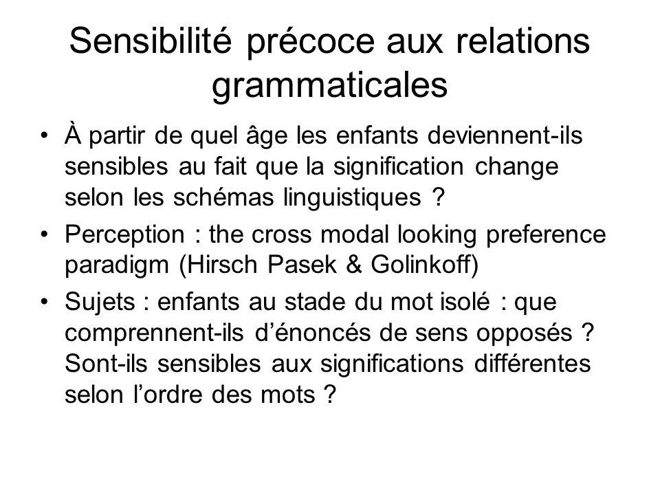 Sensibilité précoce aux relations grammaticales