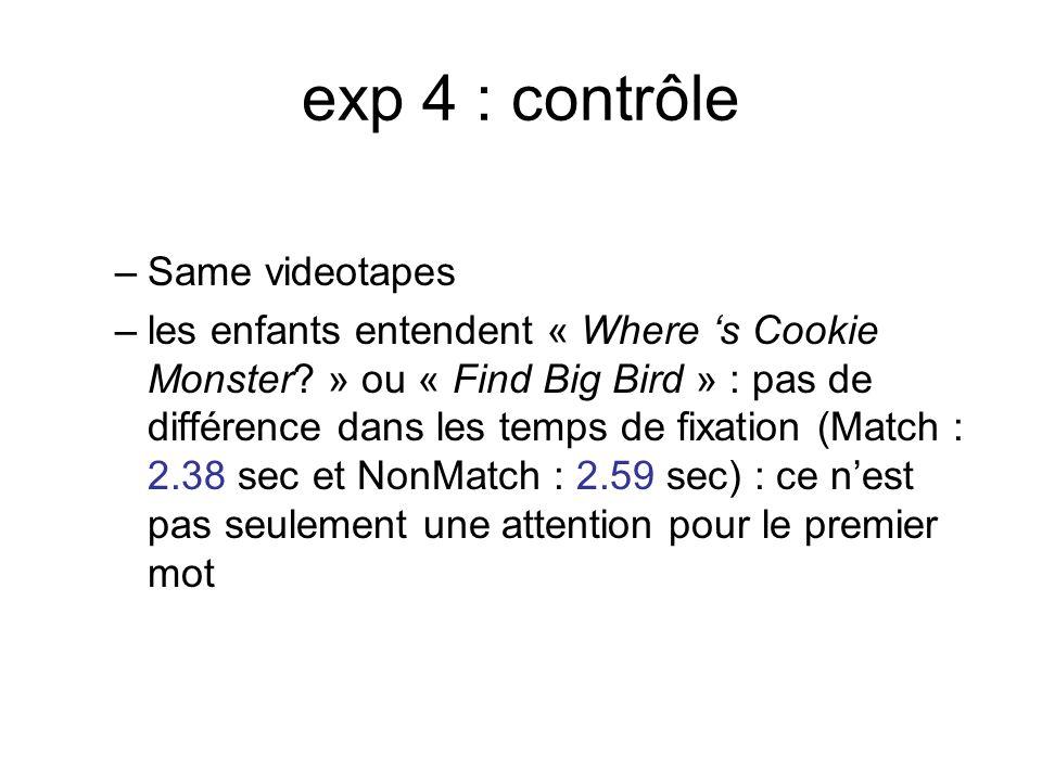 exp 4 : contrôle Same videotapes