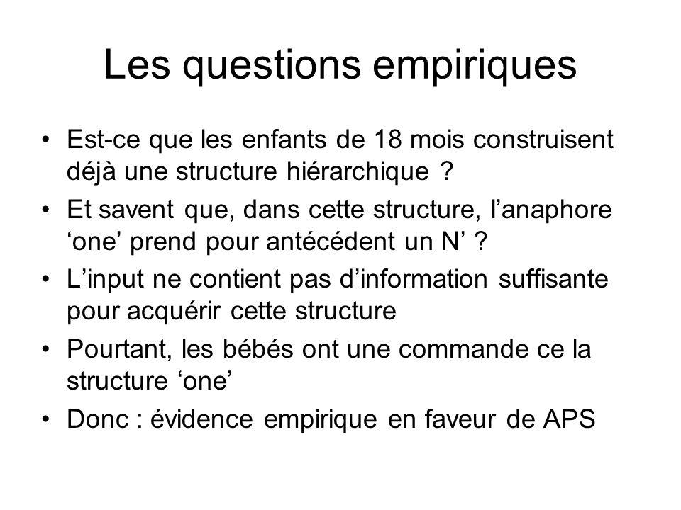 Les questions empiriques