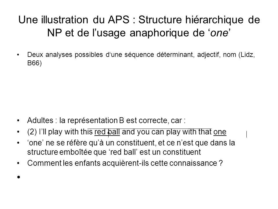 Une illustration du APS : Structure hiérarchique de NP et de l'usage anaphorique de 'one'