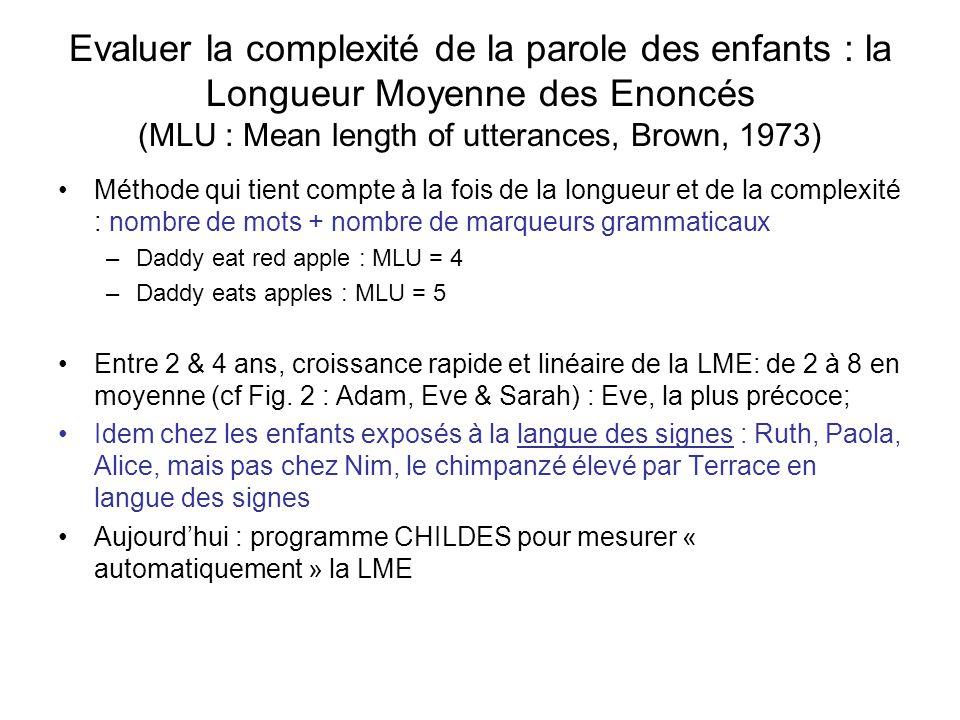 Evaluer la complexité de la parole des enfants : la Longueur Moyenne des Enoncés (MLU : Mean length of utterances, Brown, 1973)