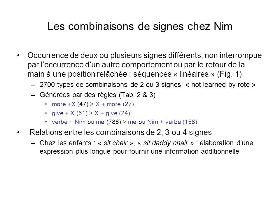 Les combinaisons de signes chez Nim
