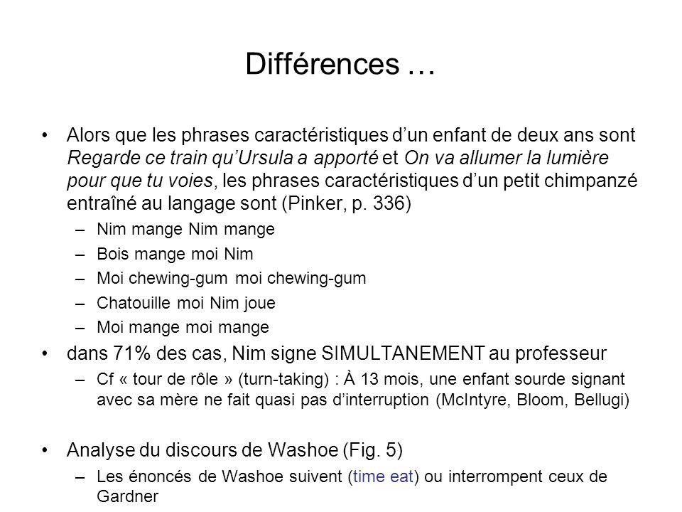 Différences …