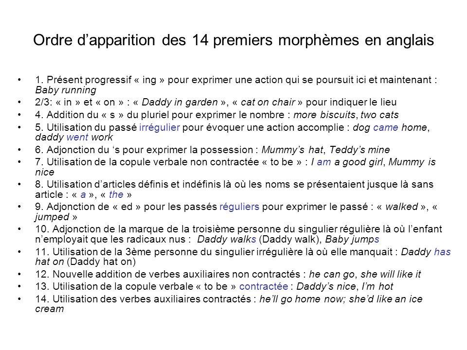 Ordre d'apparition des 14 premiers morphèmes en anglais