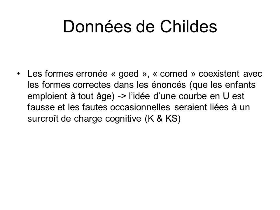 Données de Childes