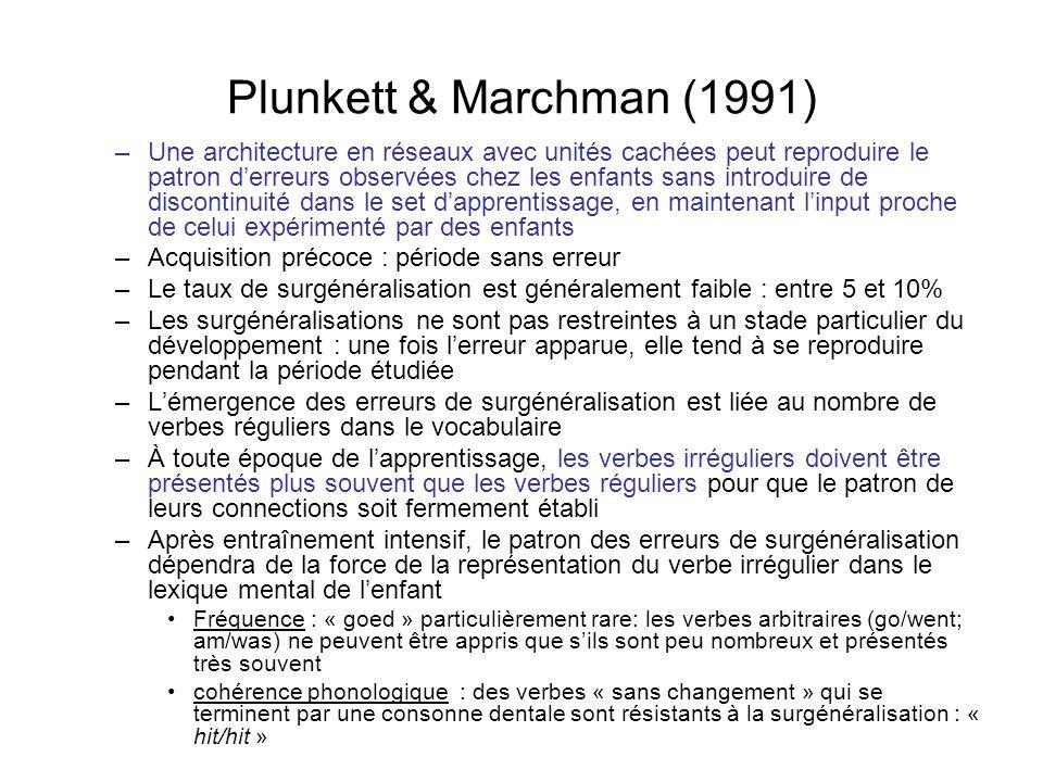 Plunkett & Marchman (1991)