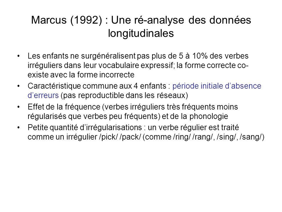Marcus (1992) : Une ré-analyse des données longitudinales