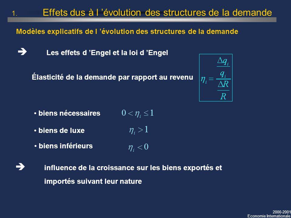 1. Effets dus à l 'évolution des structures de la demande