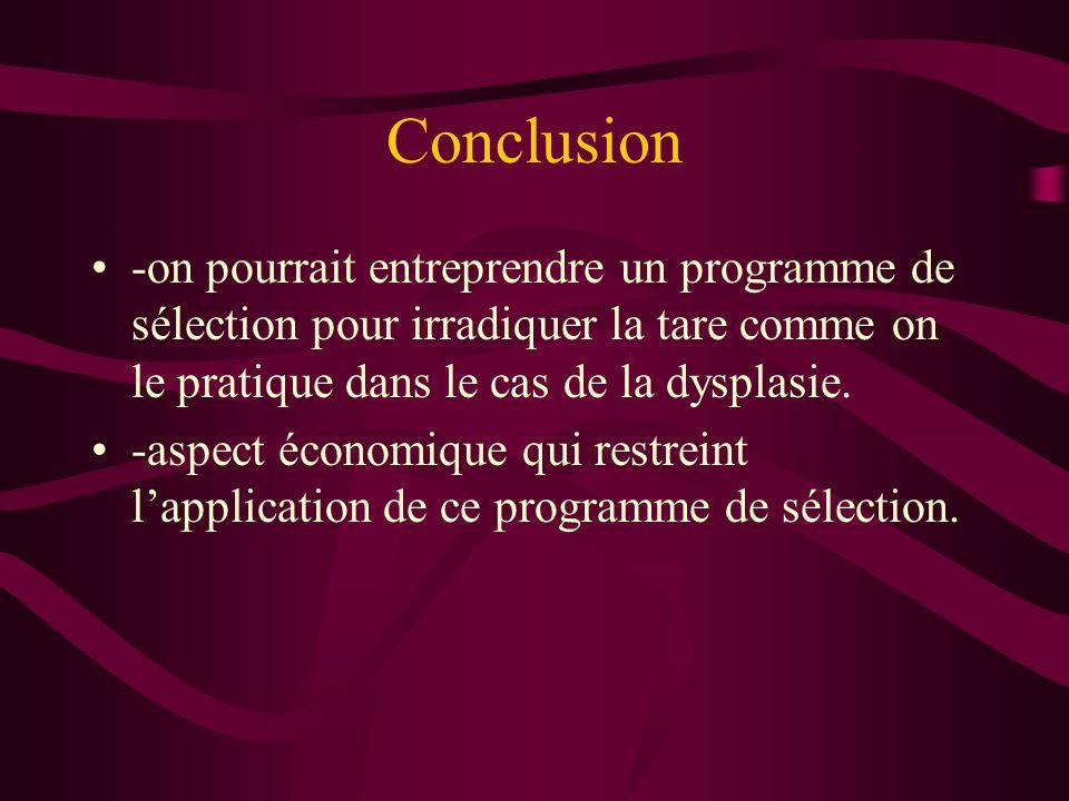 Conclusion -on pourrait entreprendre un programme de sélection pour irradiquer la tare comme on le pratique dans le cas de la dysplasie.