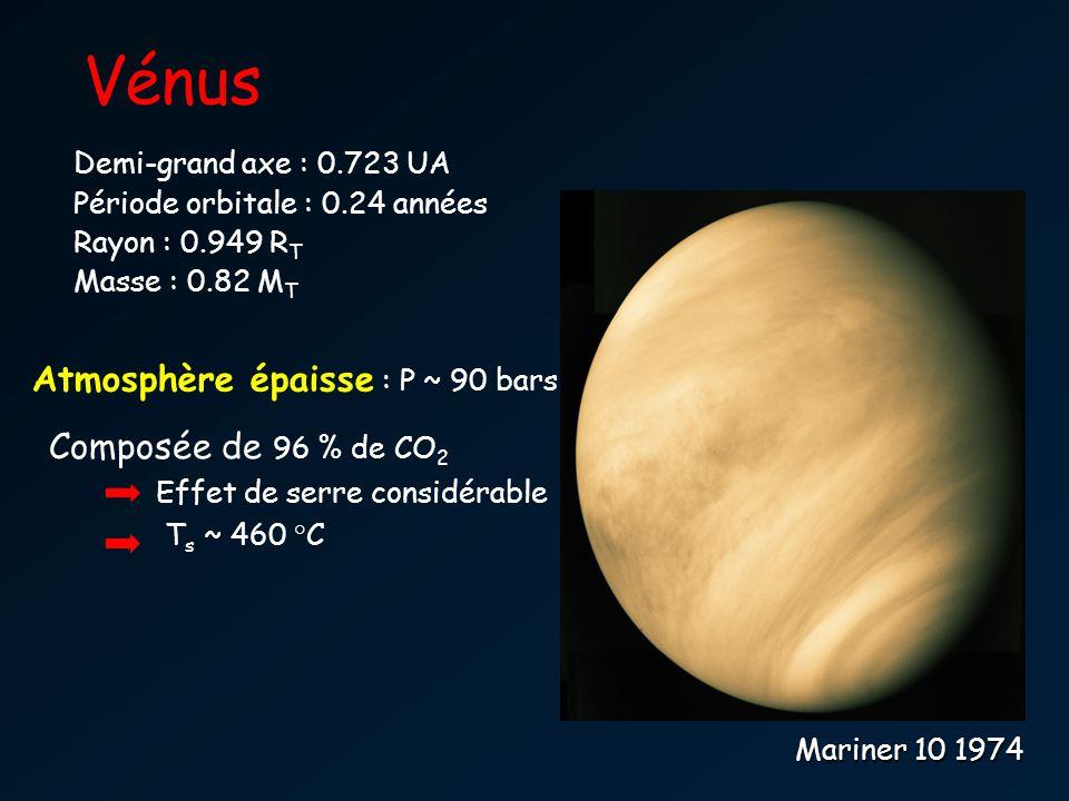 Vénus Atmosphère épaisse : P ~ 90 bars Composée de 96 % de CO2